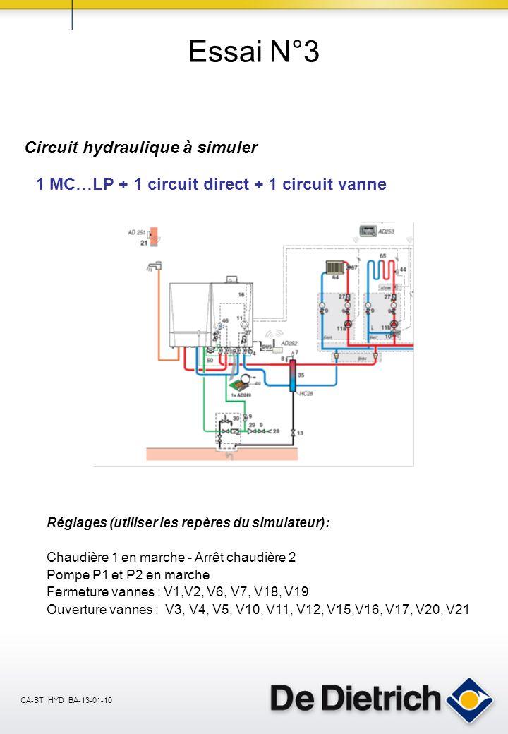 Essai N°3 Circuit hydraulique à simuler