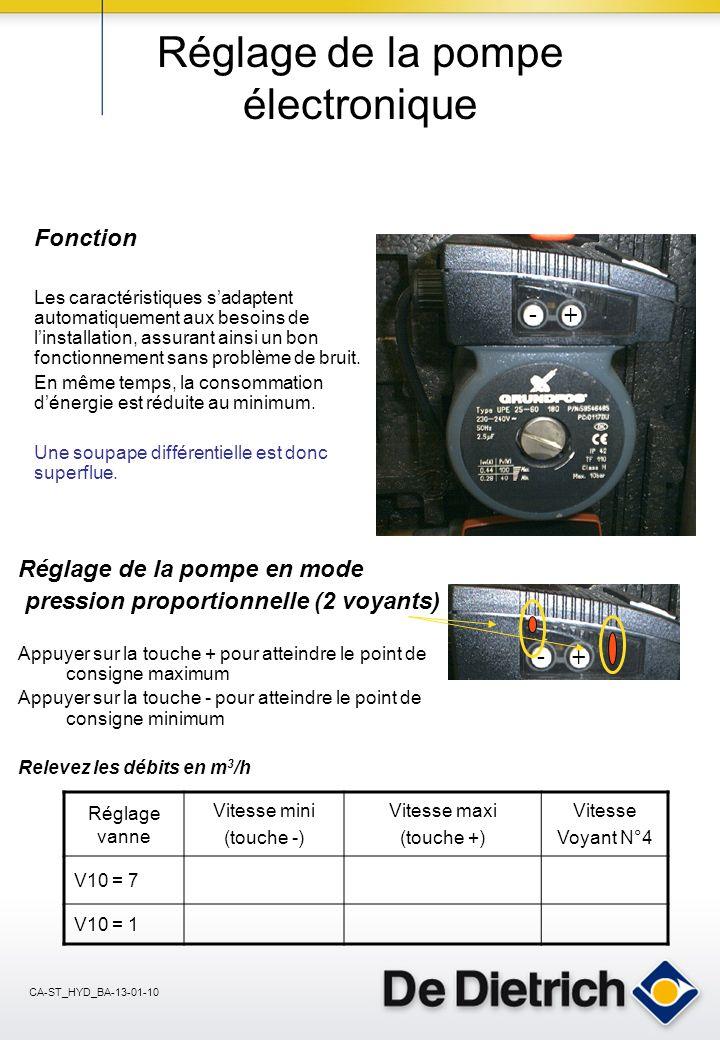 Réglage de la pompe électronique