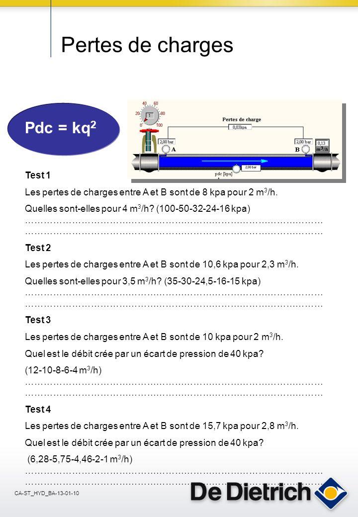 Pertes de charges Pdc = kq2 Test 1