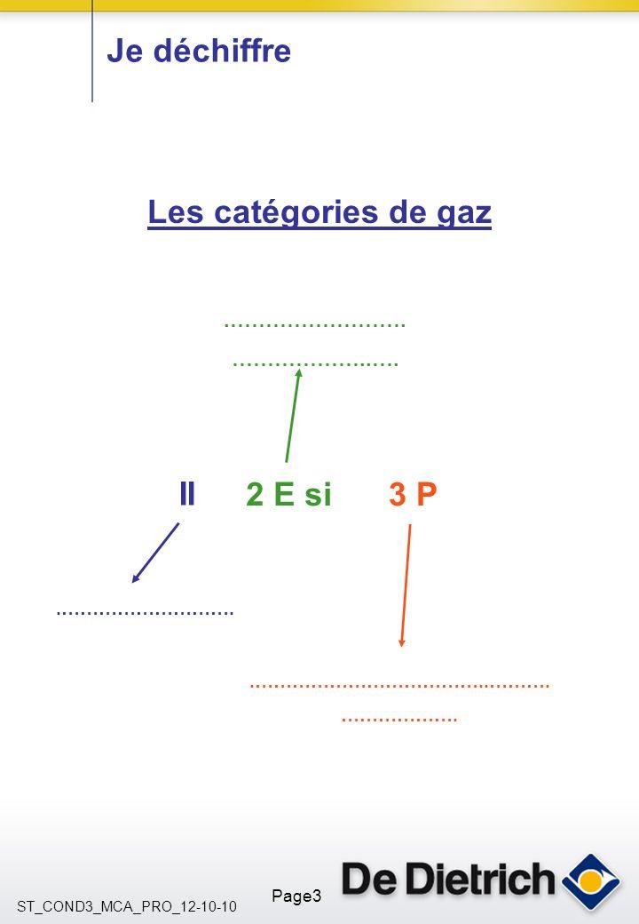 Je déchiffre Les catégories de gaz II 2 E si 3 P .……………………. ………………..….