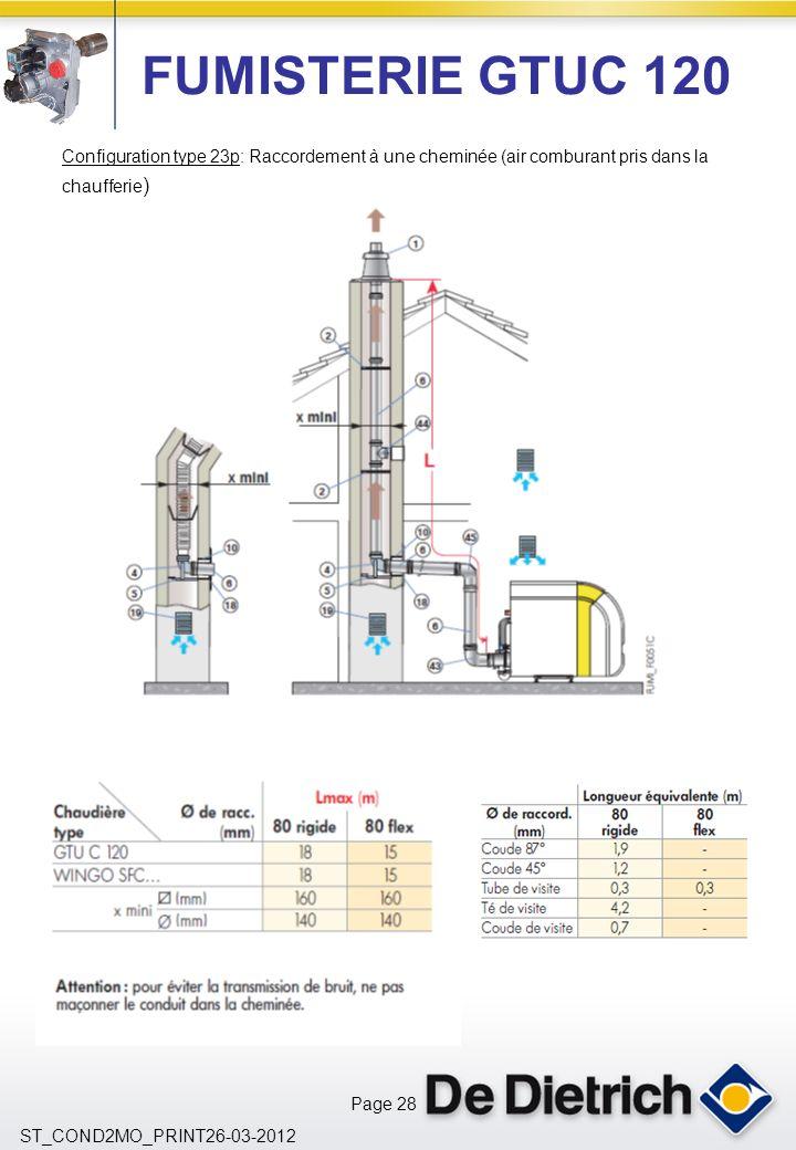 FUMISTERIE GTUC 120 Configuration type 23p: Raccordement à une cheminée (air comburant pris dans la chaufferie)
