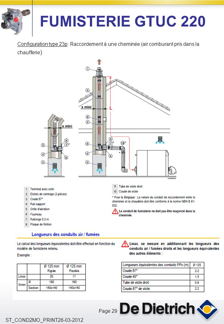 FUMISTERIE GTUC 220 Configuration type 23p: Raccordement à une cheminée (air comburant pris dans la chaufferie)