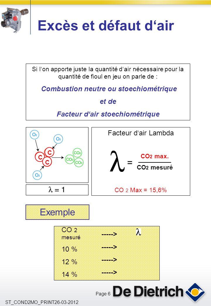 Excès et défaut d'air = Exemple et de Facteur d'air stoechiométrique