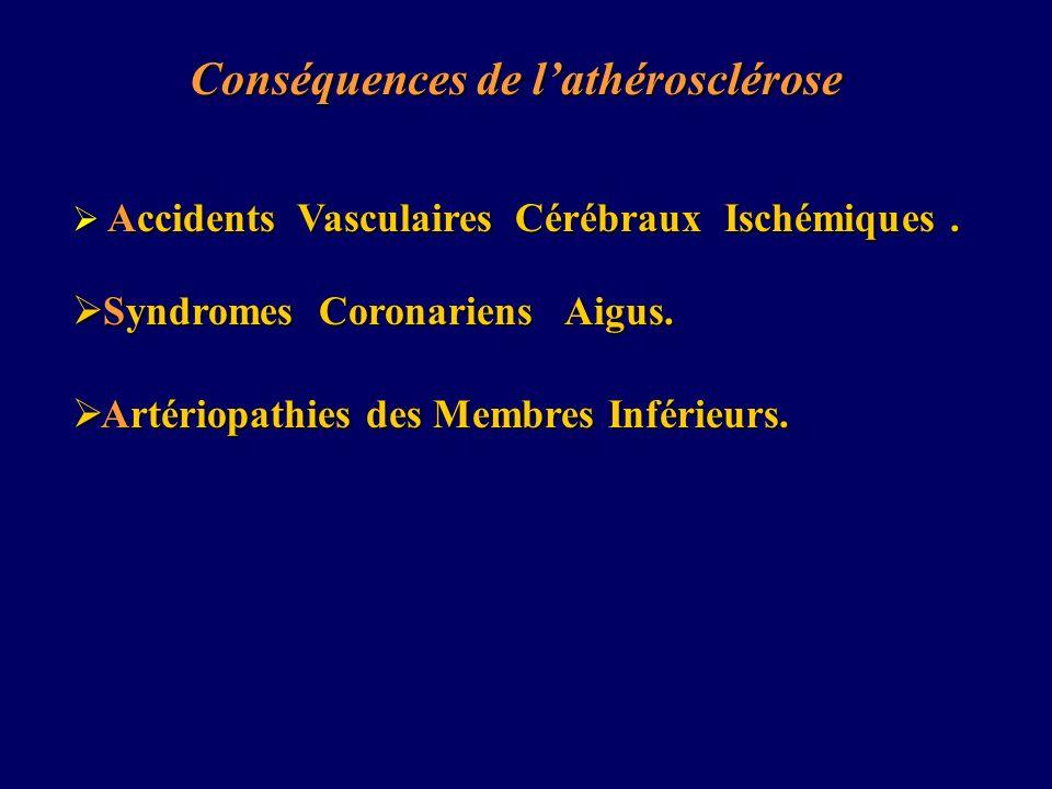 Conséquences de l'athérosclérose