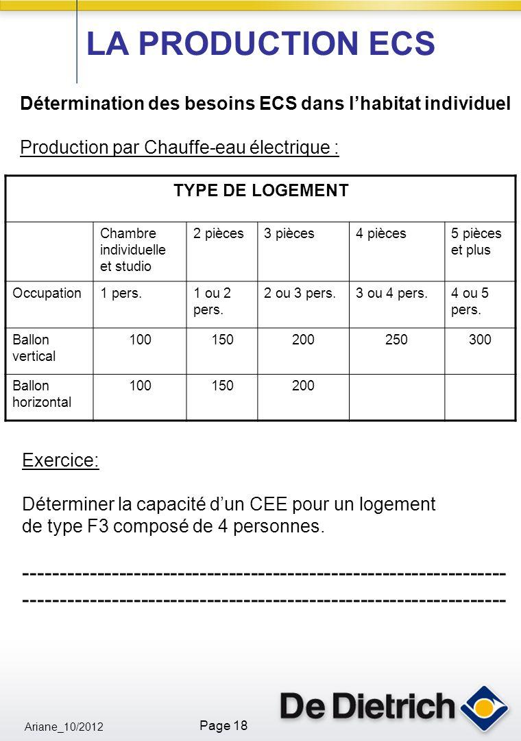 LA PRODUCTION ECS Détermination des besoins ECS dans l'habitat individuel. Production par Chauffe-eau électrique :
