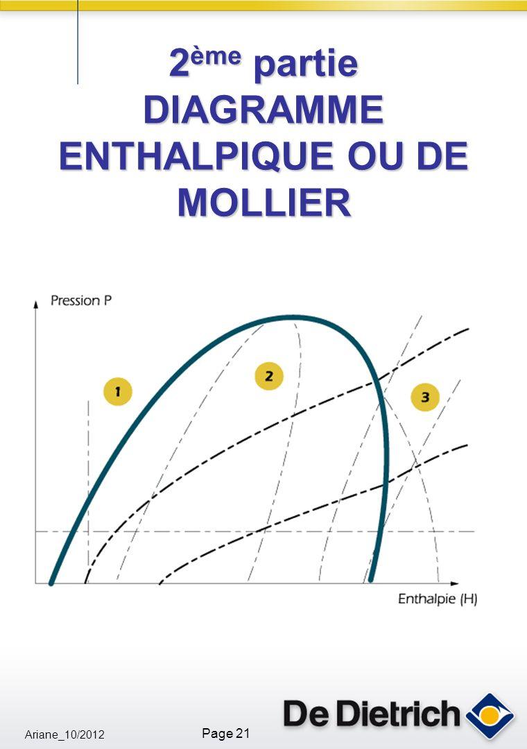 DIAGRAMME ENTHALPIQUE OU DE MOLLIER