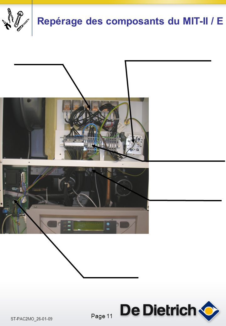 Repérage des composants du MIT-II / E