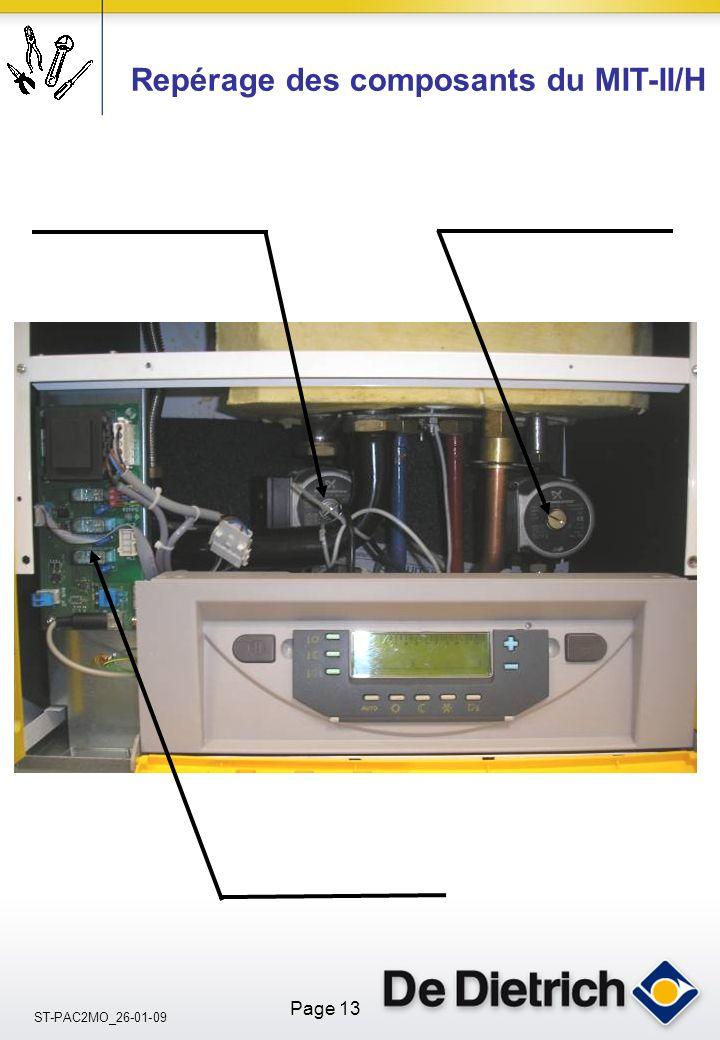 Repérage des composants du MIT-II/H