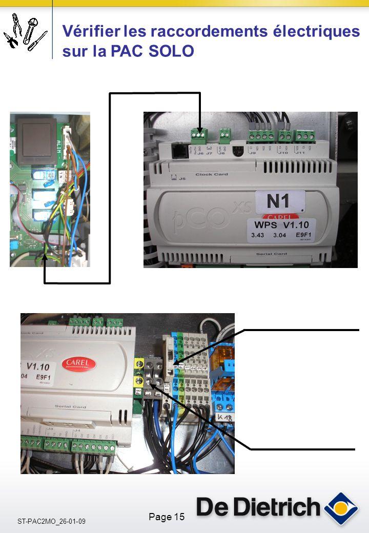 Vérifier les raccordements électriques