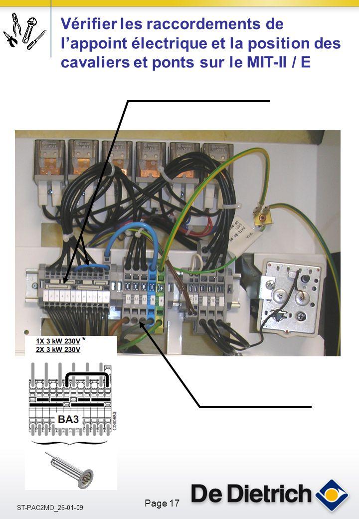 Vérifier les raccordements de l'appoint électrique et la position des cavaliers et ponts sur le MIT-II / E