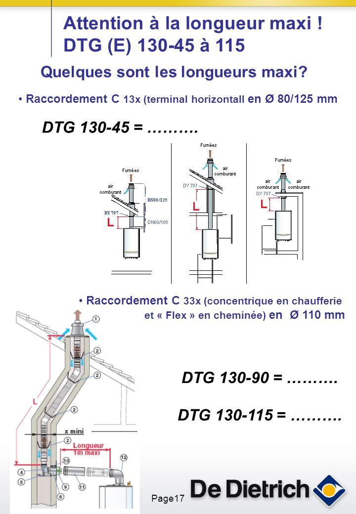 Attention à la longueur maxi ! DTG (E) 130-45 à 115