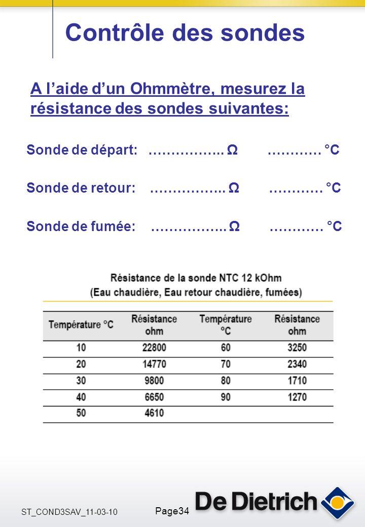 Contrôle des sondes A l'aide d'un Ohmmètre, mesurez la résistance des sondes suivantes: Sonde de départ: …………….. Ω ………… °C.