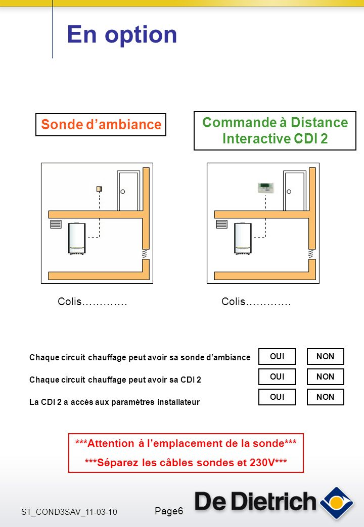 En option Commande à Distance Sonde d'ambiance Interactive CDI 2