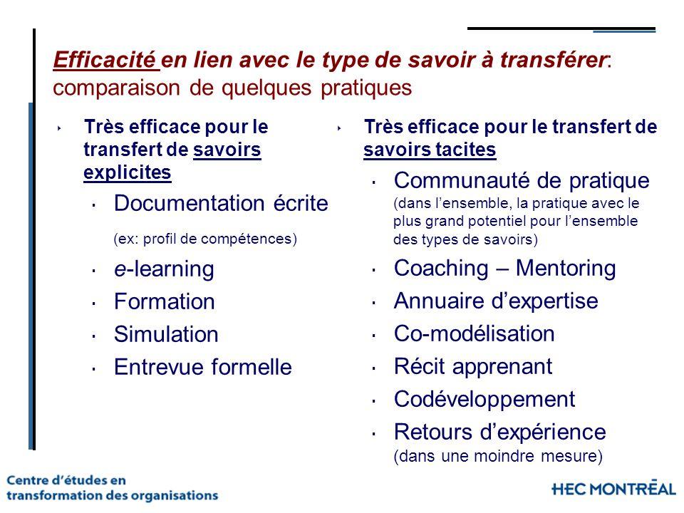 (ex: profil de compétences) e-learning Formation Simulation