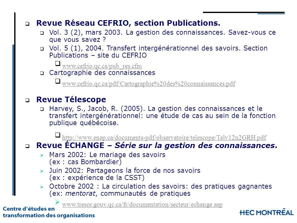 Revue Réseau CEFRIO, section Publications.
