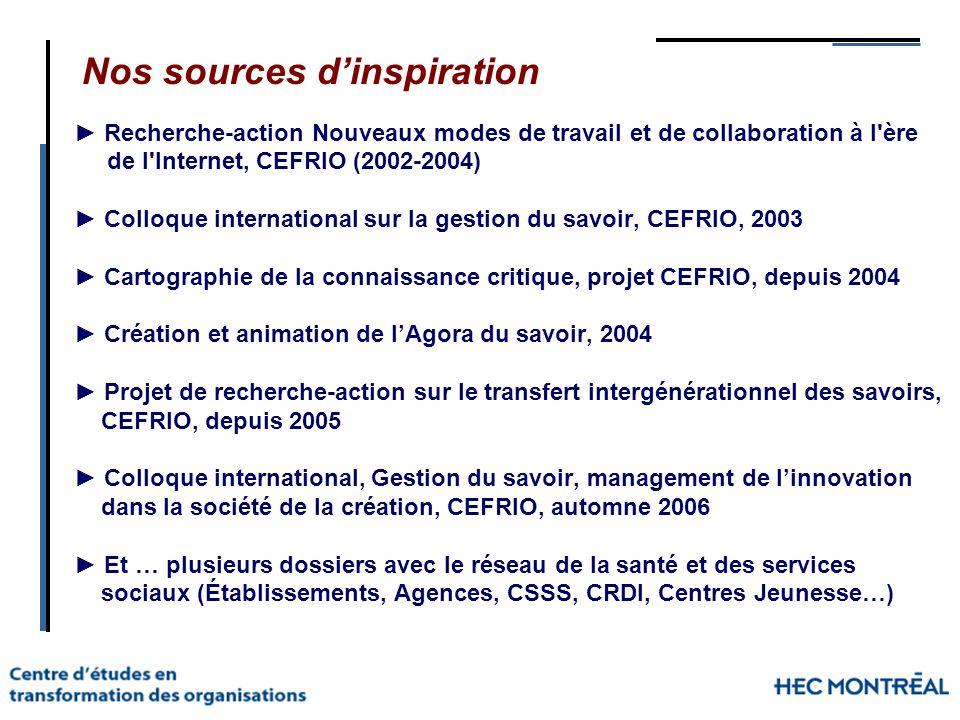 Nos sources d'inspiration