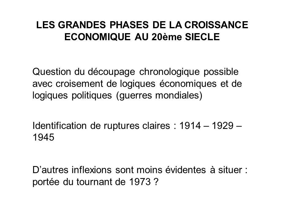 LES GRANDES PHASES DE LA CROISSANCE ECONOMIQUE AU 20ème SIECLE