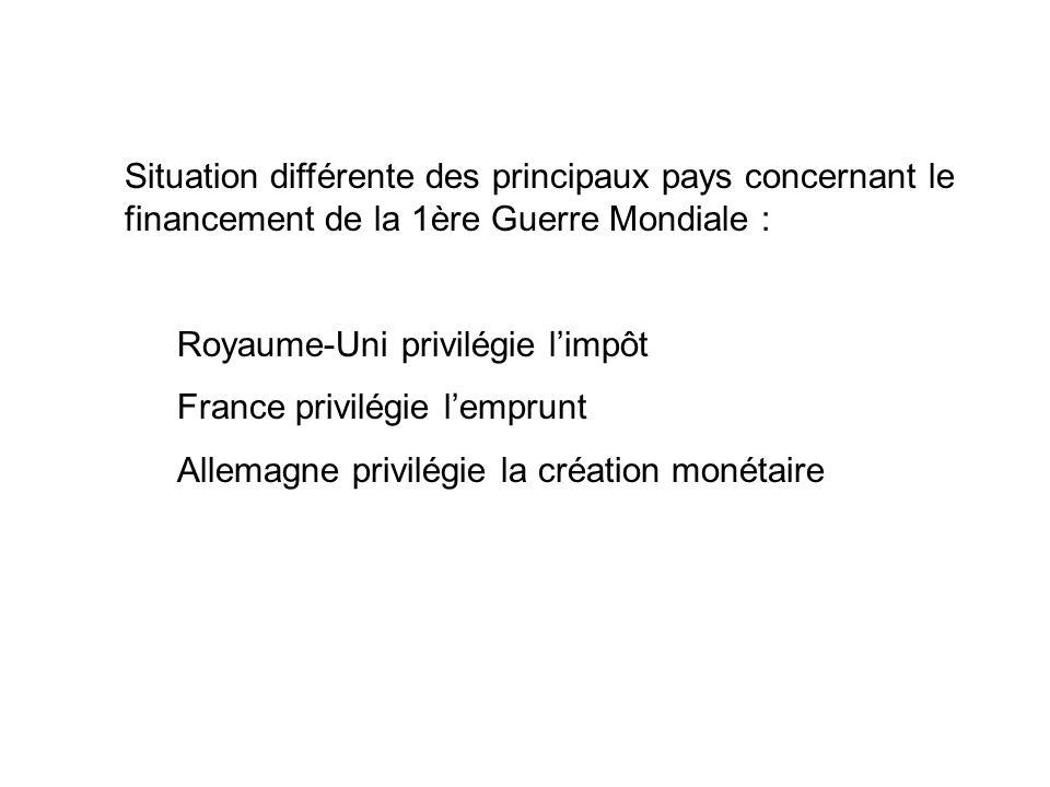 Situation différente des principaux pays concernant le financement de la 1ère Guerre Mondiale :