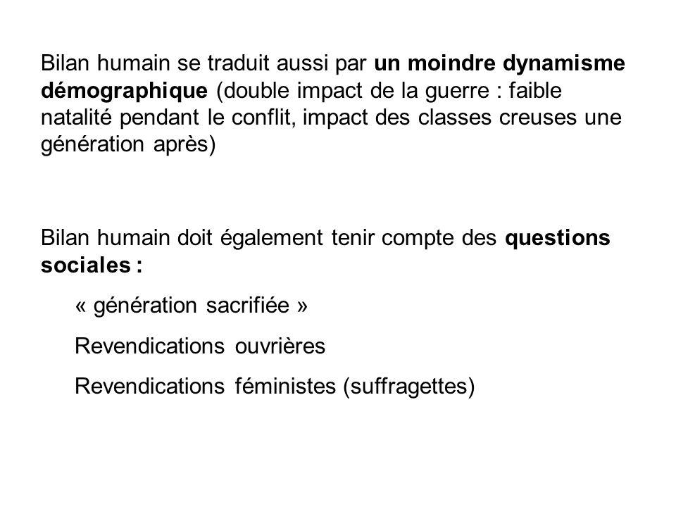 Bilan humain se traduit aussi par un moindre dynamisme démographique (double impact de la guerre : faible natalité pendant le conflit, impact des classes creuses une génération après)