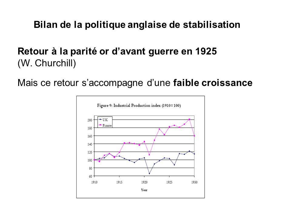 Bilan de la politique anglaise de stabilisation