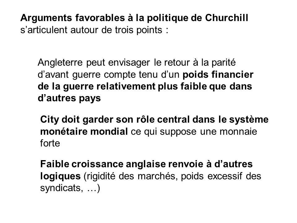 Arguments favorables à la politique de Churchill s'articulent autour de trois points :