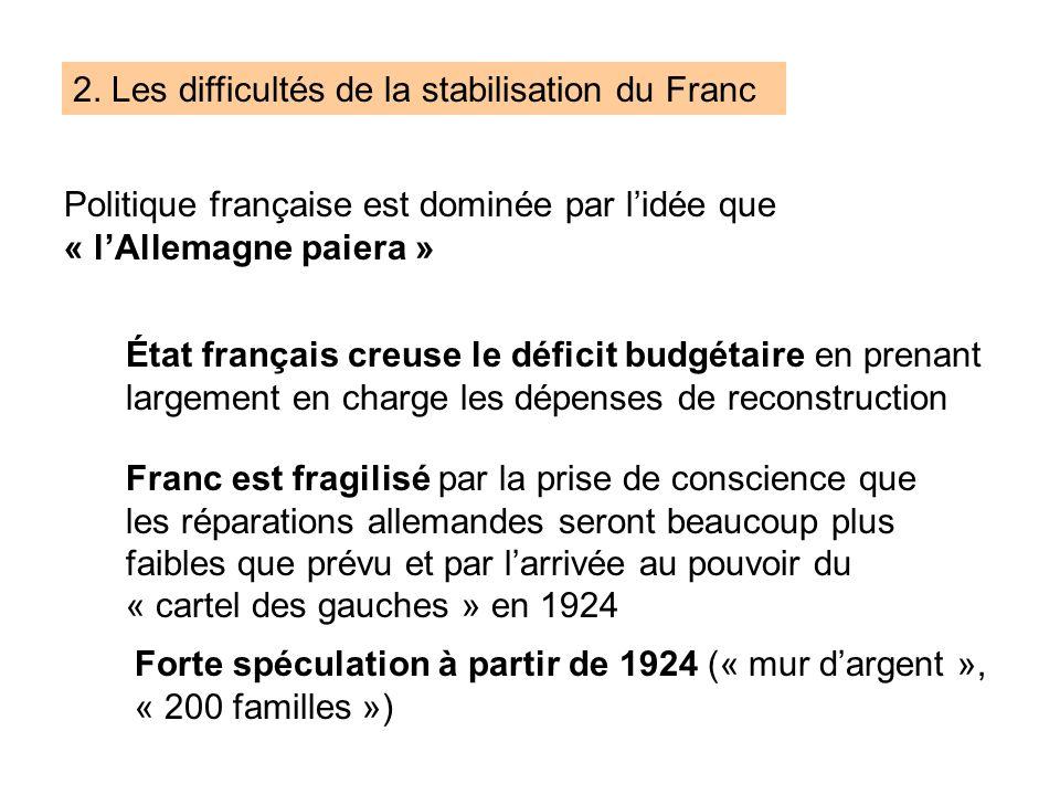 2. Les difficultés de la stabilisation du Franc