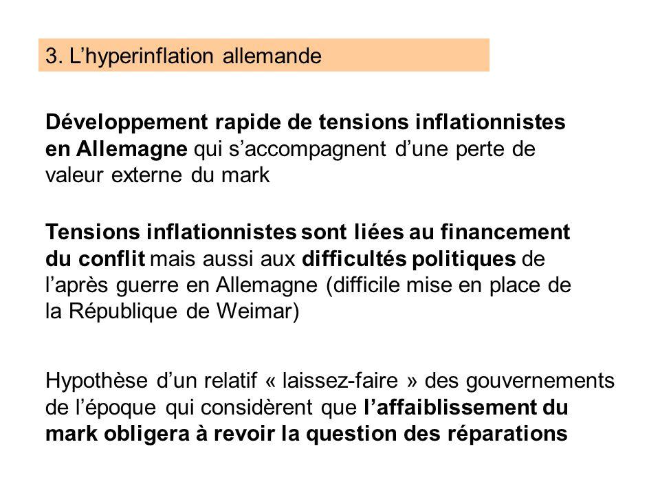 3. L'hyperinflation allemande