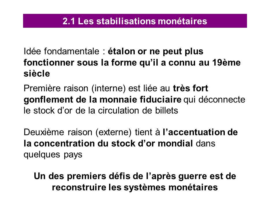 2.1 Les stabilisations monétaires