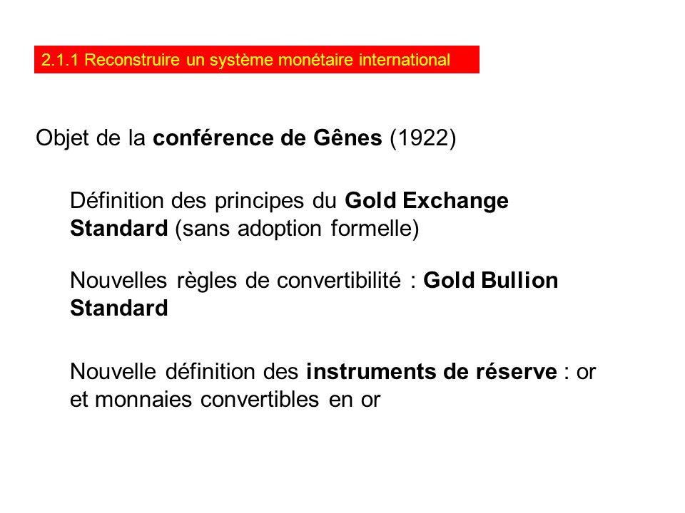 Objet de la conférence de Gênes (1922)