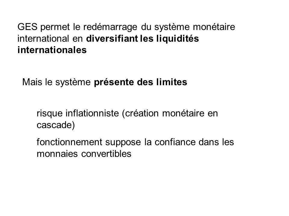 GES permet le redémarrage du système monétaire international en diversifiant les liquidités internationales