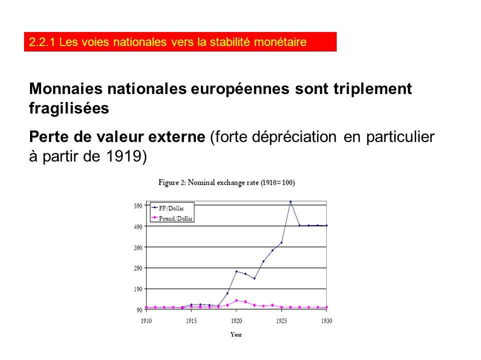 Monnaies nationales européennes sont triplement fragilisées
