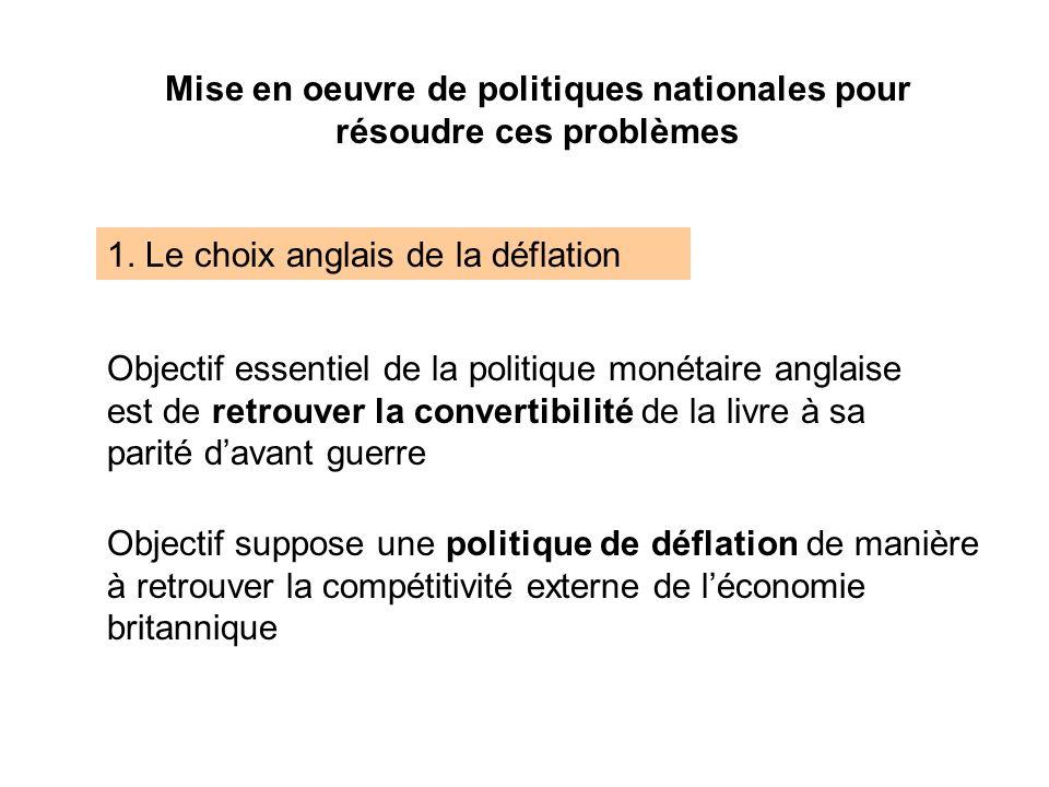 Mise en oeuvre de politiques nationales pour résoudre ces problèmes