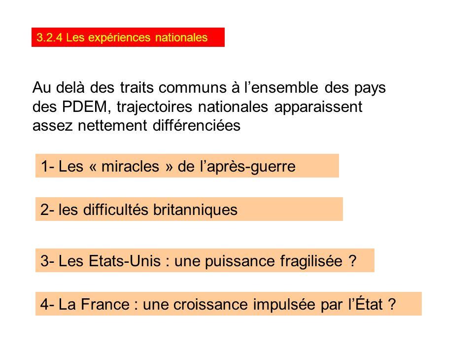1- Les « miracles » de l'après-guerre