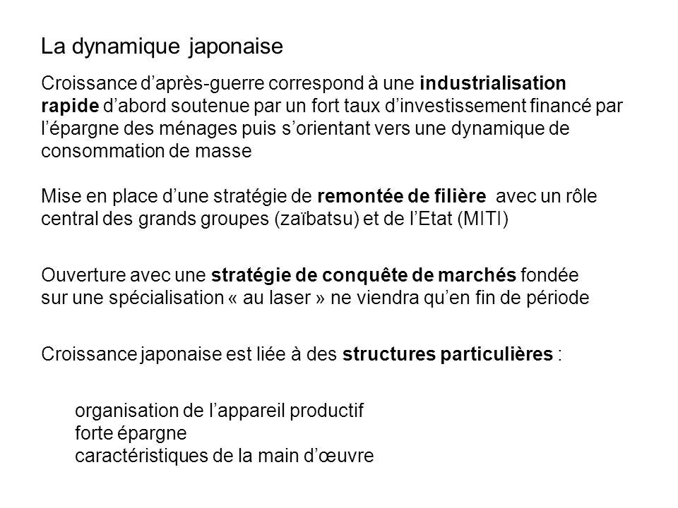 La dynamique japonaise