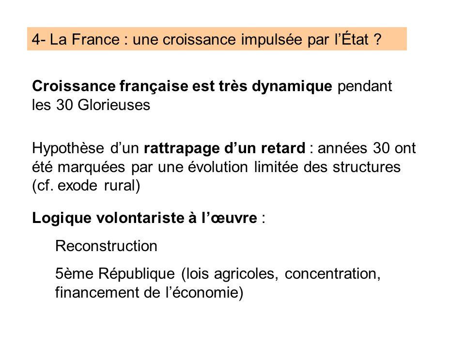 4- La France : une croissance impulsée par l'État