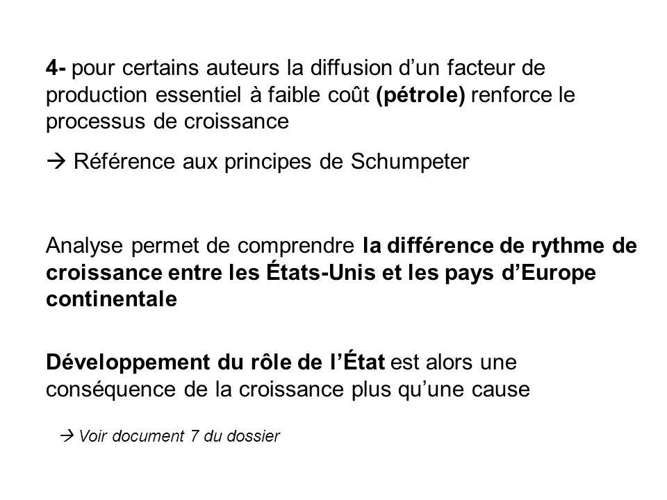  Référence aux principes de Schumpeter