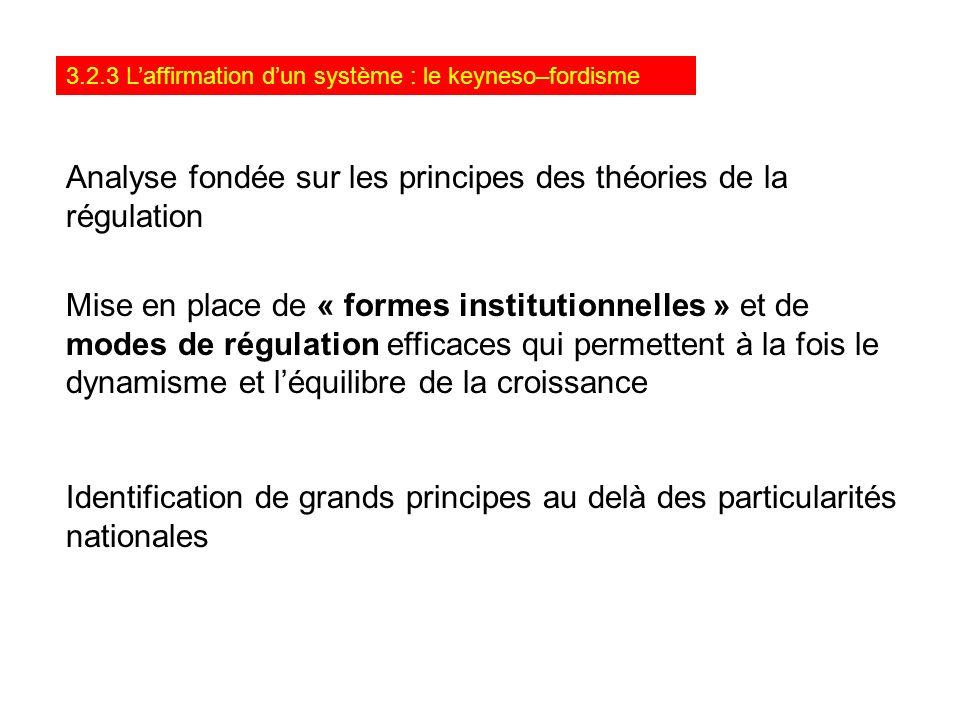 Analyse fondée sur les principes des théories de la régulation