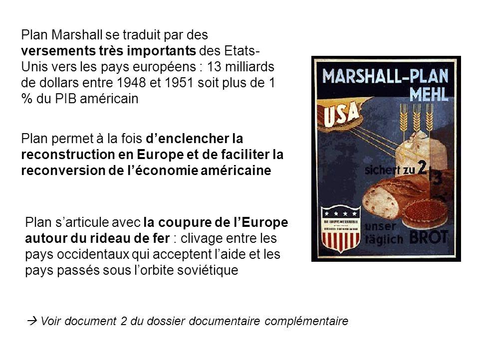 Plan Marshall se traduit par des versements très importants des Etats-Unis vers les pays européens : 13 milliards de dollars entre 1948 et 1951 soit plus de 1 % du PIB américain