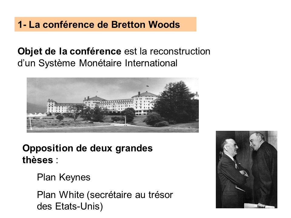 1- La conférence de Bretton Woods