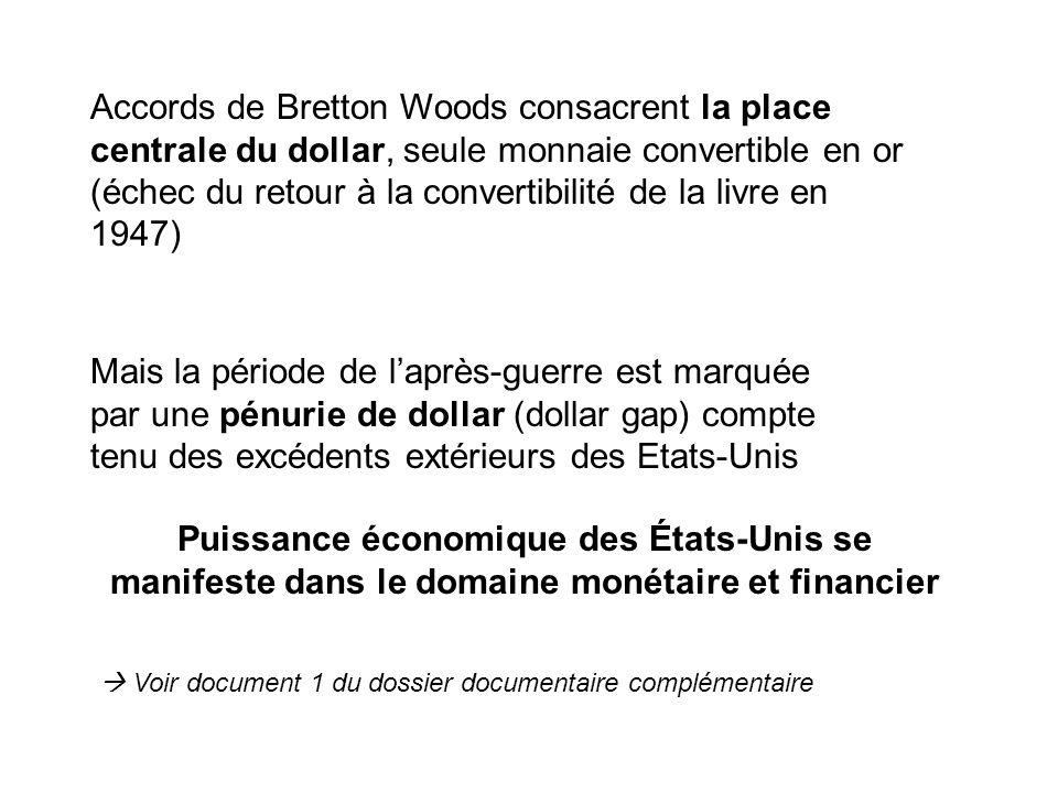Accords de Bretton Woods consacrent la place centrale du dollar, seule monnaie convertible en or (échec du retour à la convertibilité de la livre en 1947)