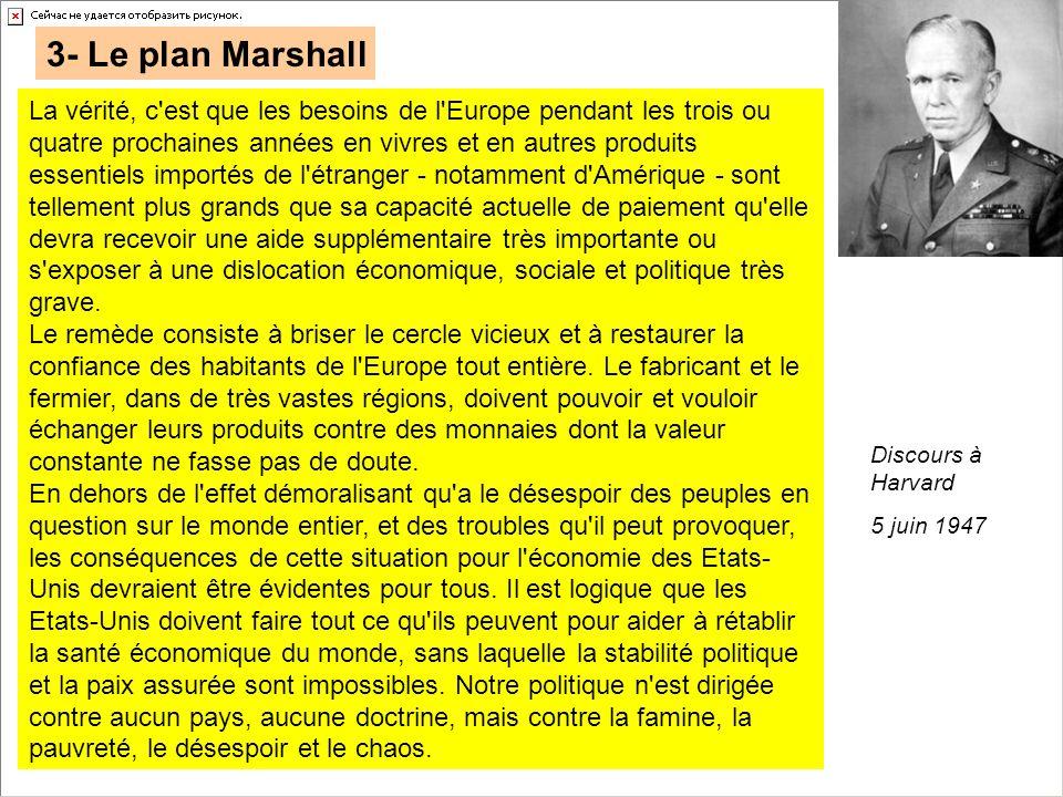 3- Le plan Marshall