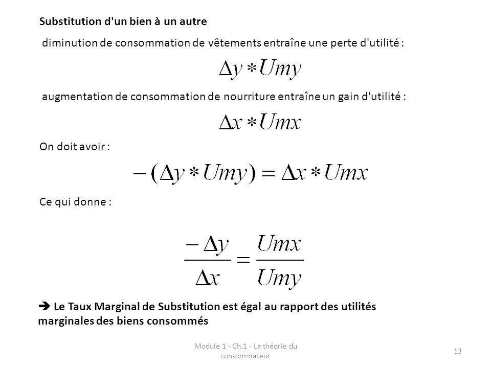 Module 1 - Ch.1 - La théorie du consommateur