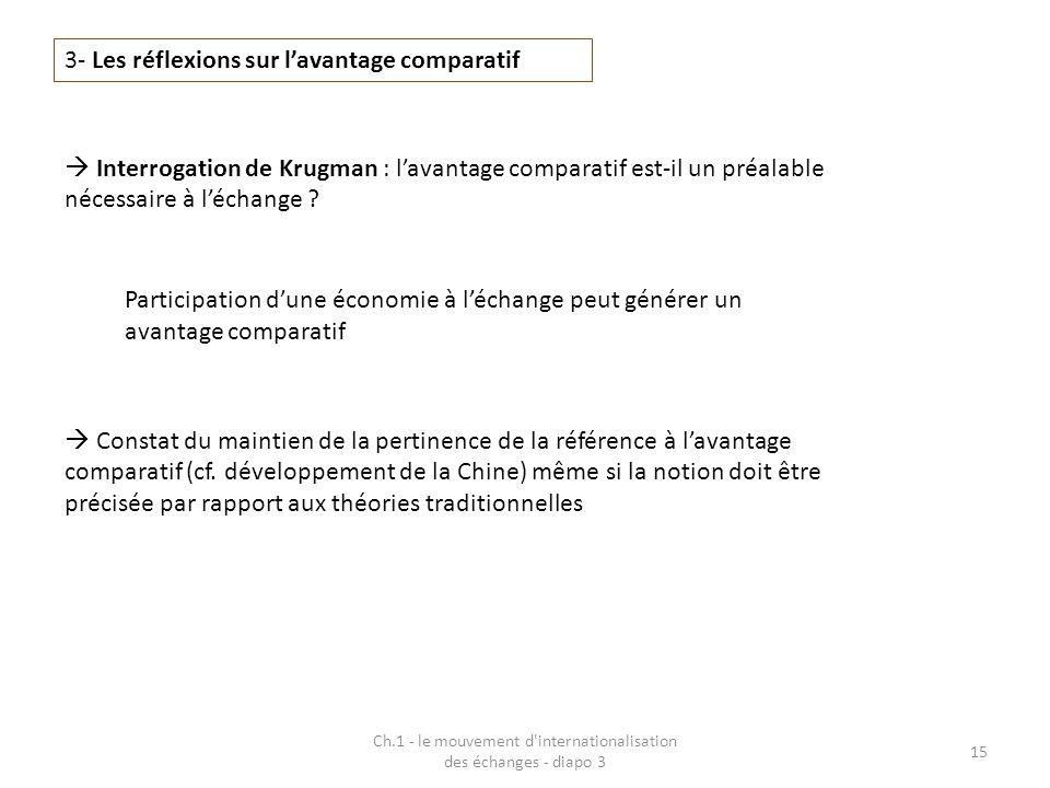 Ch.1 - le mouvement d internationalisation des échanges - diapo 3