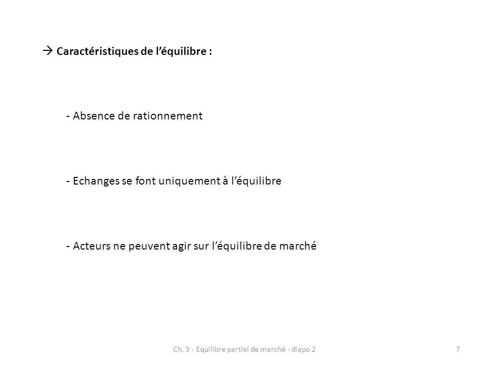 Ch. 3 - Equilibre partiel de marché - diapo 2