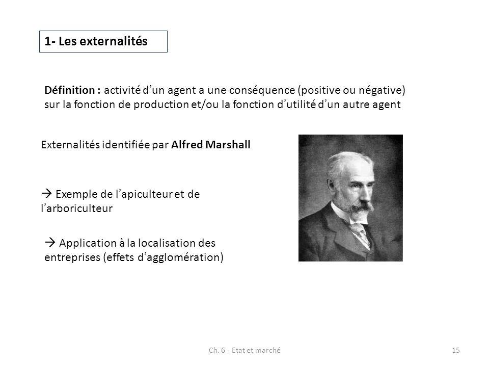 1- Les externalités