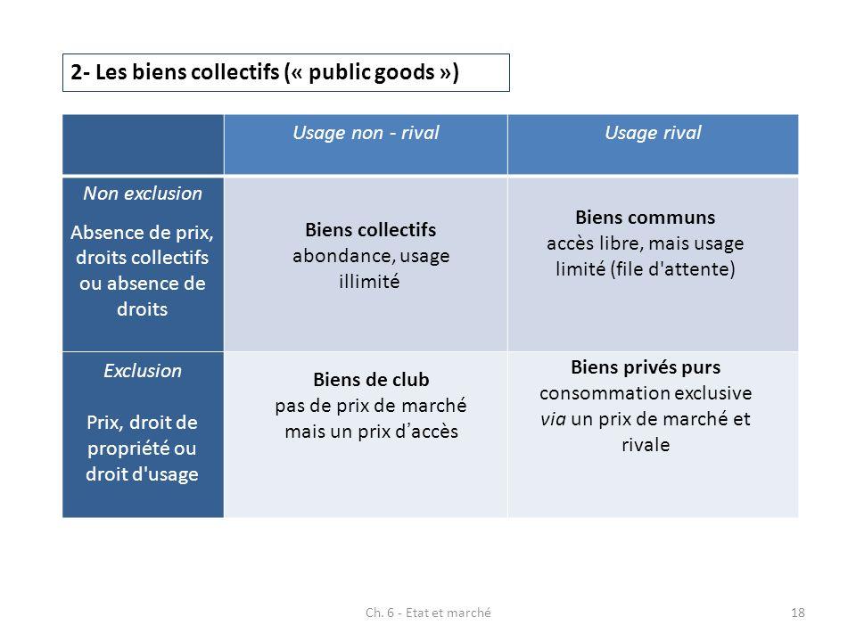 2- Les biens collectifs (« public goods »)