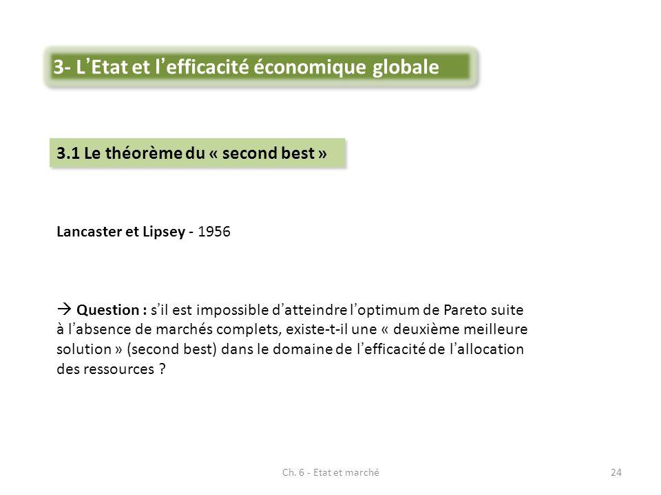 3- L'Etat et l'efficacité économique globale