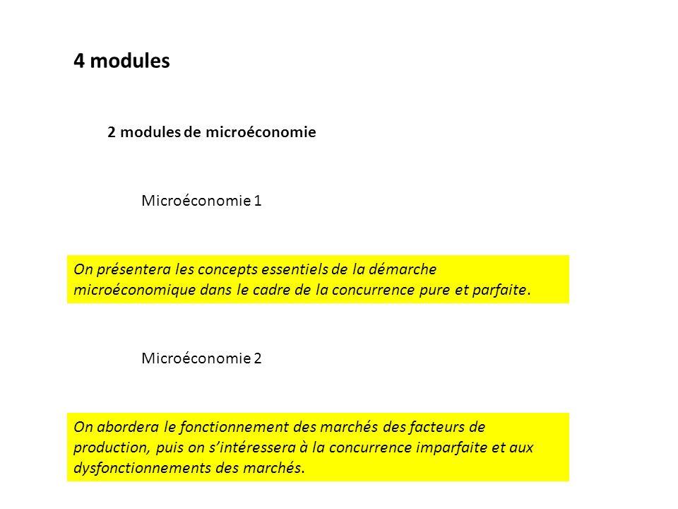 4 modules 2 modules de microéconomie Microéconomie 1