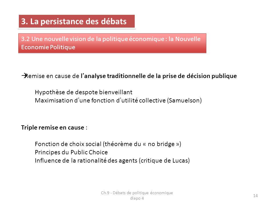 Ch.9 - Débats de politique économique diapo 4