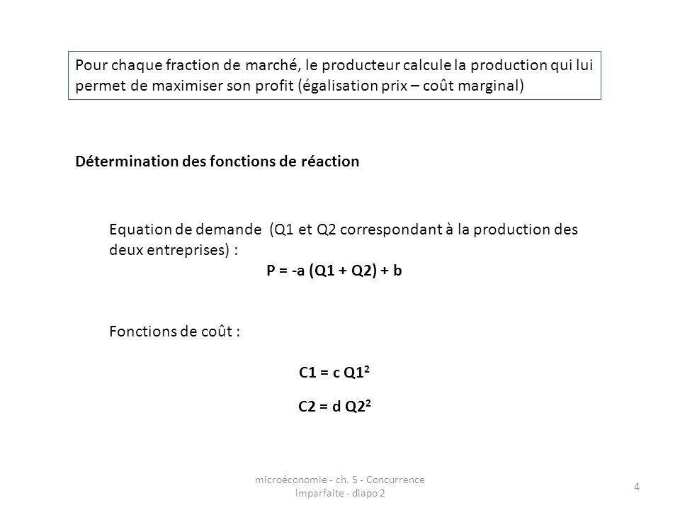 microéconomie - ch. 5 - Concurrence imparfaite - diapo 2